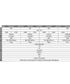 โคมไฟถนนโซล่าเซลล์ 40W Dual-G (วอร์มไวท์) EVE